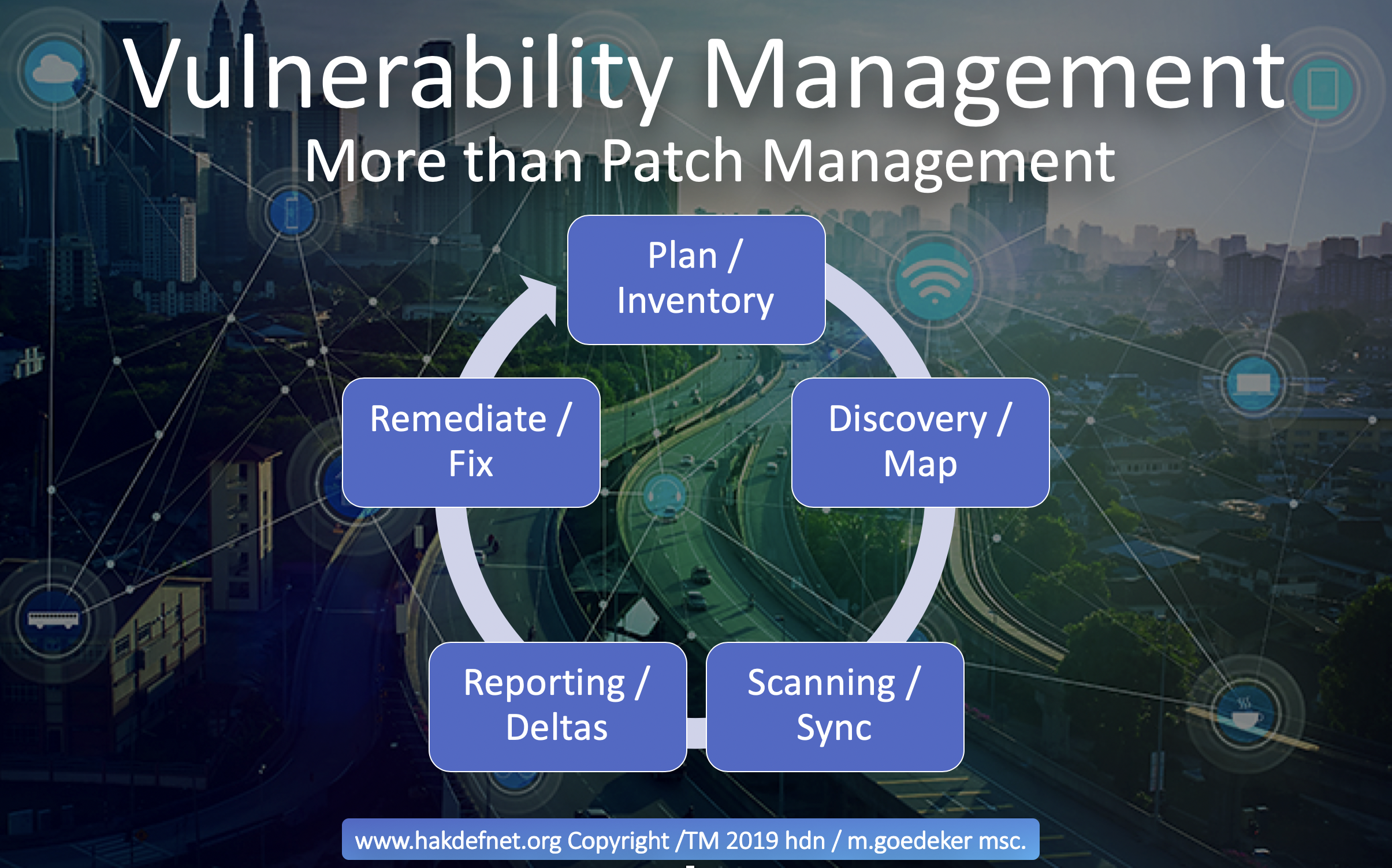 Course Image Vulnerability Management